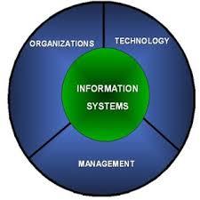 IT diagram