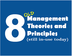 Management Theories 2