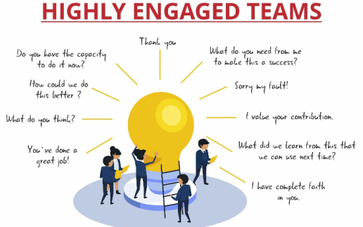 Highly engaged teams 1