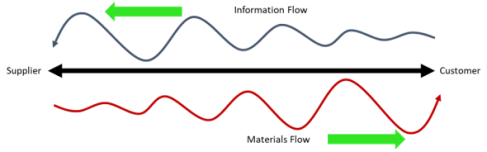 Variation dependent LT2