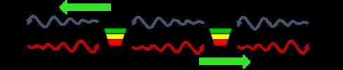 Variation DLT2